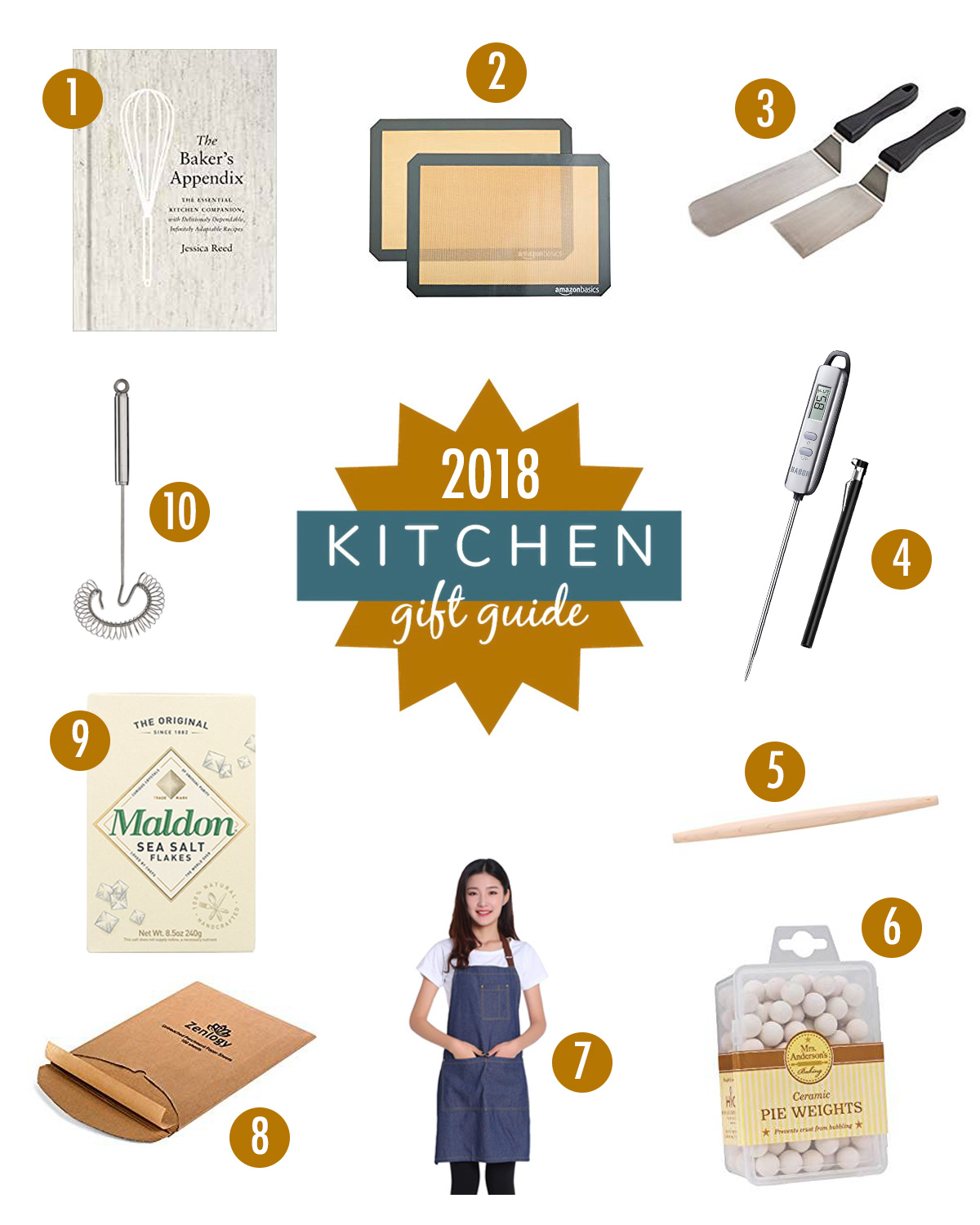 2017 Kitchen Gift Guide